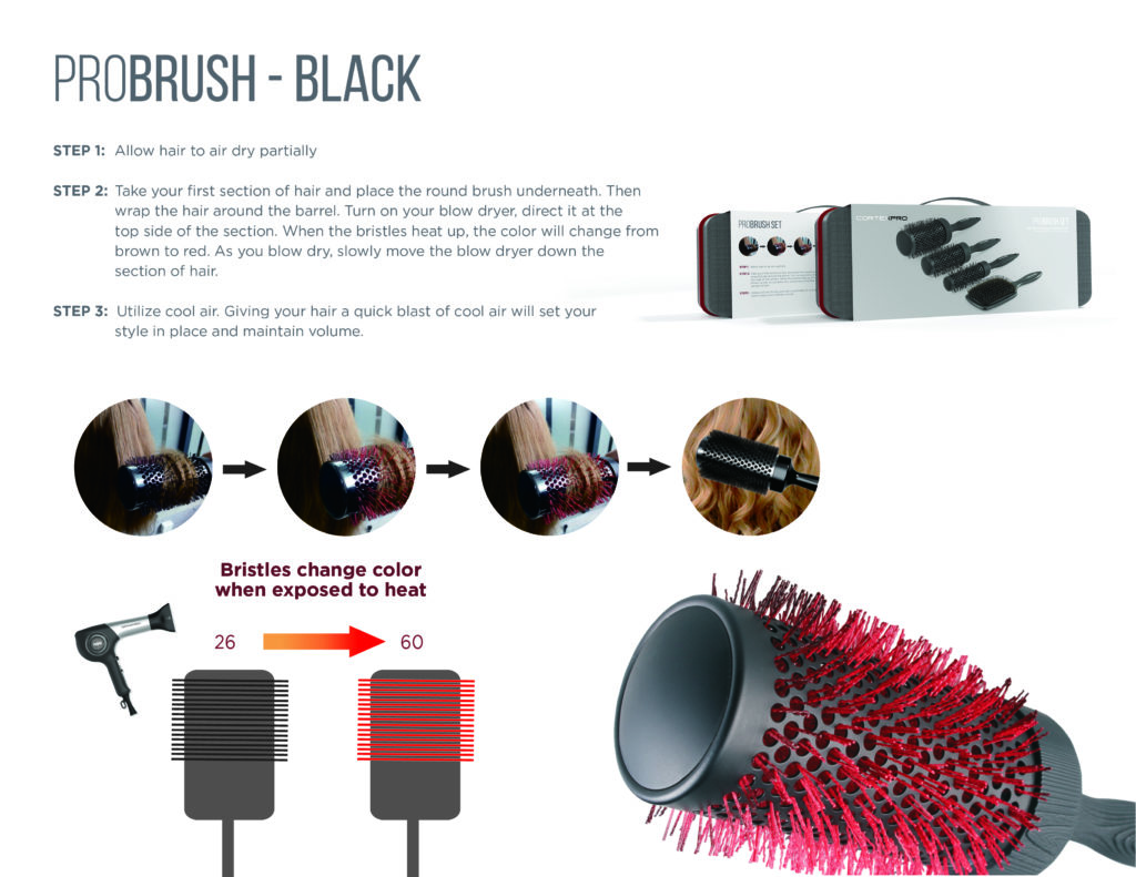New Cortex Pro color changing brush description and specs to lead readers to purchase the kit.